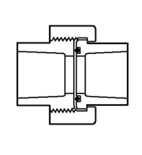 Union, Socket x Socket 1-1/4″